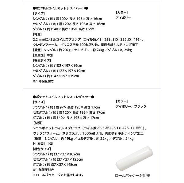 ボンネルコイルマットレス詳細