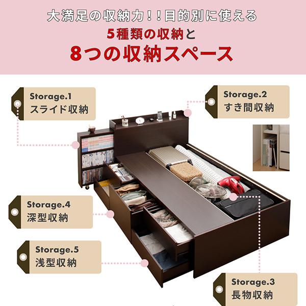 5種類の収納と8つの収納スペース