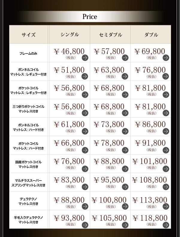 タイプ別価格