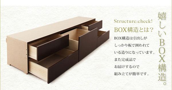 嬉しいBOX構造。