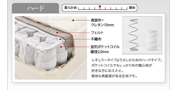 ポケットコイルマットレス:ハードタイプ