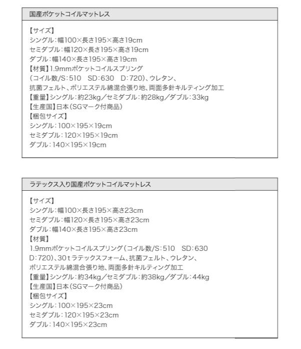 国産ポケットコイル・ラテックス入りマットレス詳細