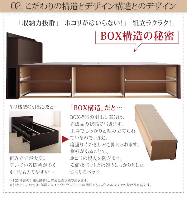 こだわりのBOX構造