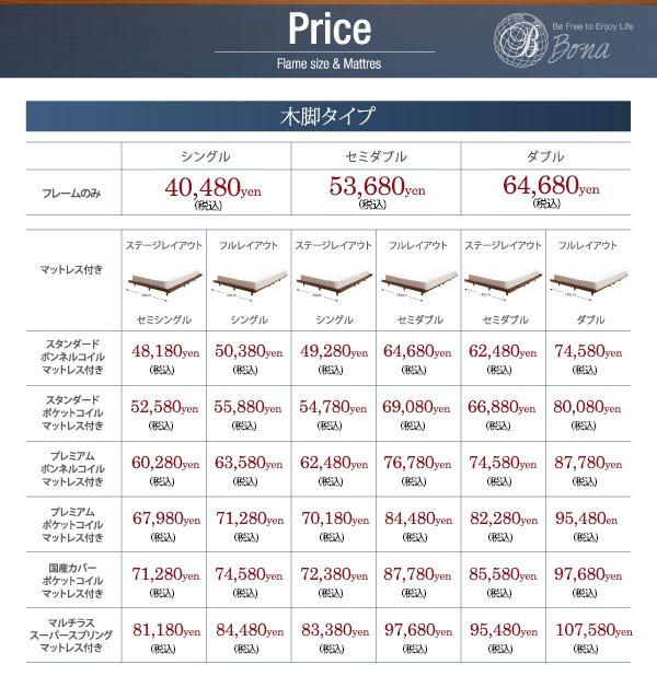 木脚タイプ価格