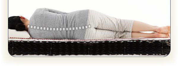 畳に寝たような感覚